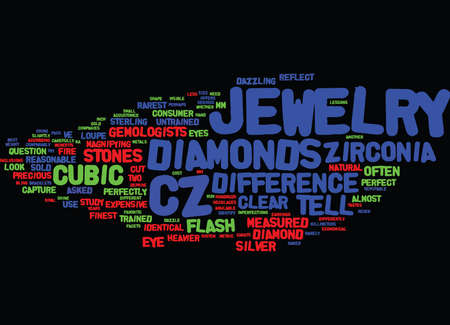 measured: LESSONS ON CZ JEWELRY Text Background Word Cloud Concept