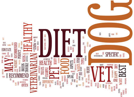 YOUR VET THE PERFECT RESOURCE TO EDUCATE YOU ABOUT YOUR DOGS DIET Text Background Word Cloud Concept
