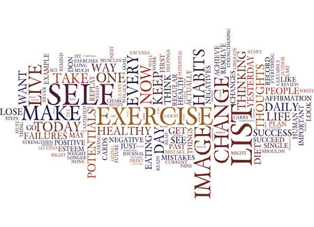 LIBERATE YOUR SET ESTEEM AND LOSE WEIGHT Text Background Word Cloud Concept