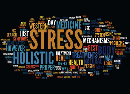 amanda: YOUR STRESS LEVELS Text Background Word Cloud Concept