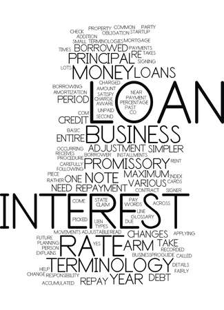 LOAN TERMINOLOGY Text Background with Word Cloud Concept Illustration