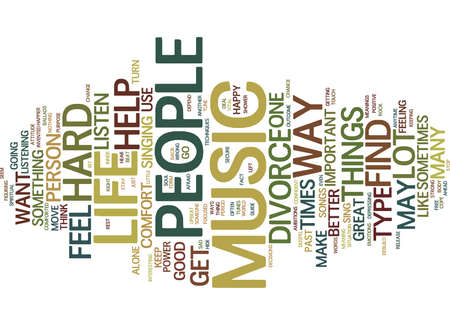 LISTEN TO MUSIC Text Background Word Cloud Concept