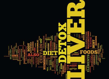 LIVER DETOX Text Background Word Cloud Concept Illustration