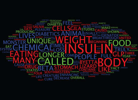 LIZARD SPIT AND WEIGHT LOSS Text Background Word Cloud Concept Çizim