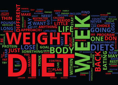 common goal: LIFE IS ONE DAMN DIET AFTER ANOTHER Text Background Word Cloud Concept