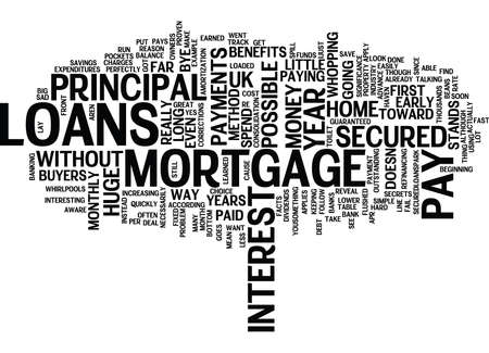 LOANS PERFECTLY FOR YOU Text Background Word Cloud Concept
