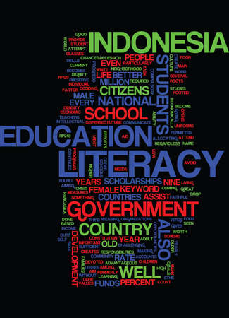 LITERACY IN INDONESIA Tekst Achtergrond Word Cloud Concept