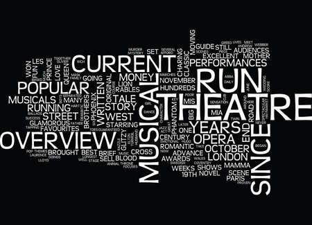 LONDON S WEST END MUSICALS Text Background Word Cloud Concept Vektoros illusztráció