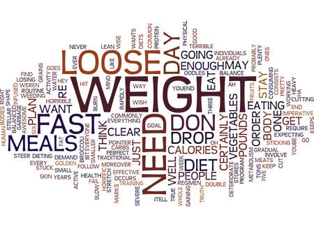 LOOSE WEIGHT FAST Text Background Word Cloud Concept