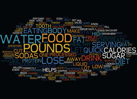 LOSE POUNDS QUICK Text Background Word Cloud Concept