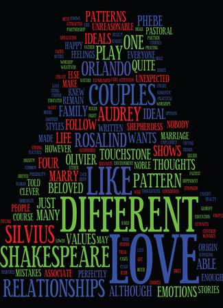 touchstone: LOVE IS AS YOU LIKE IT Text Background Word Cloud Concept