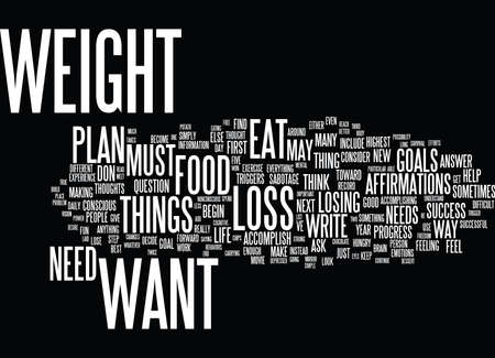LOSE THE WEIGHT YOU WANT FOREVER Text Background Word Cloud Concept