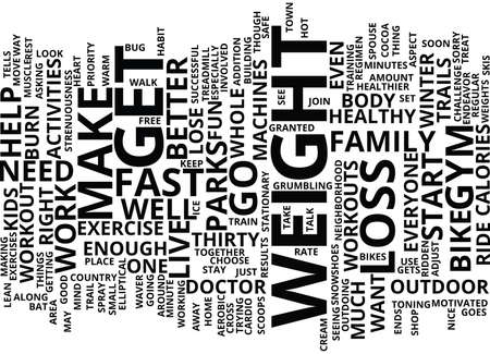 quantity: LOSS WEIGHT FAST Text Background Word Cloud Concept Illustration