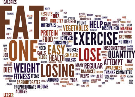 LOSE THAT BELLY AND GET FIT Text Background Word Cloud Concept