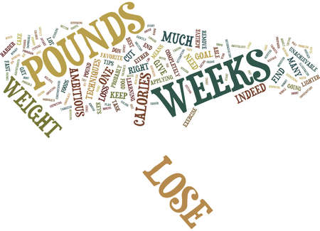 LOSE POUNDS IN WEEKS Text Background Word Cloud Concept