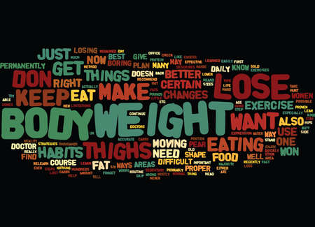 LOSE WEIGHT THIGHS Text Background Word Cloud Concept Ilustrace