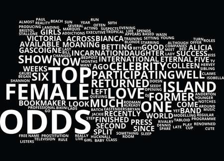 LOVE ISLAND MEET THE CONTESTANTS PART ONE Text Background Word Cloud Concept Illusztráció