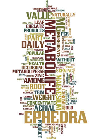 METABOLIFE WITH EPHEDRA METABOLIFE REVIEW Text Background Word Cloud Concept