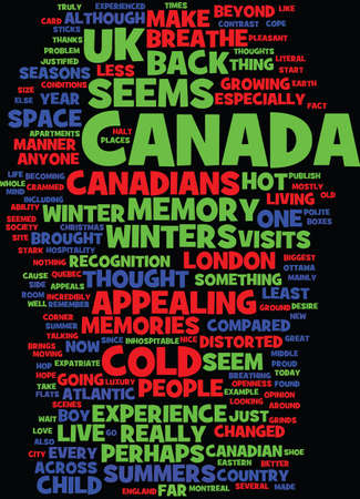 MEMORIES OF CANADA Text Background Word Cloud Concept