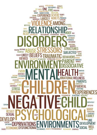 MENTAL HEALTH IN NEGATIVE ENVIRONMENTS Text Background Word Cloud Concept