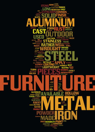 METAL OUTDOOR FURNITURE EXPLAINED Text Background Word Cloud Concept