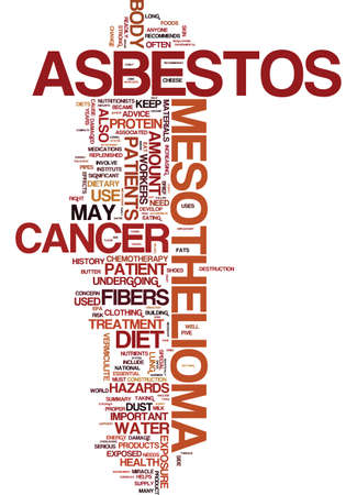 MESOTHELIOMA HISTORY HAZARDS AND DIETARY ADVICE Text Background Word Cloud Concept