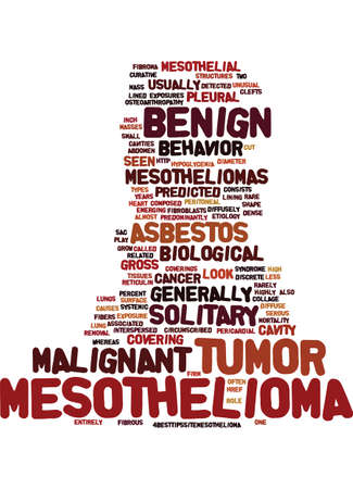 MESOTHELIOMA THE BIOLOGICAL BEHAVIOR Text Background Word Cloud Concept Çizim