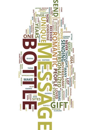 MESSAGE IN A BOTTLE Text Background Word Cloud Concept Illustration