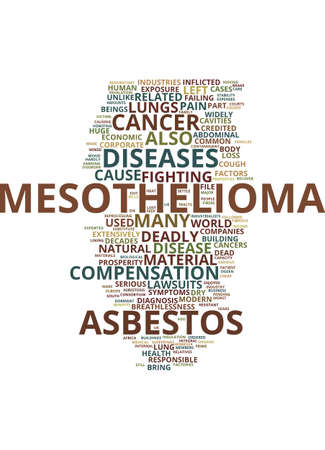 MESOTHELIOMA A DEADLY LUNG CANCER Text Background Word Cloud Concept