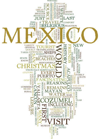 MEXICO Text Background Word Cloud Concept