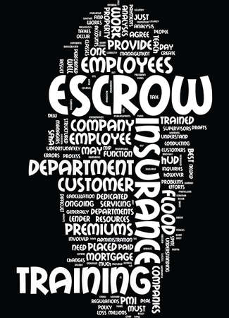 TEACH EMPLOYEES WHY AND NOT JUST HOW Text Background Word Cloud Concept