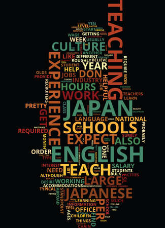 TEACH ENGLISH IN JAPAN Text Background Word Cloud Concept