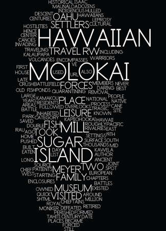 MOLOKAI THE BEST HAWAIIAN ISLAND YOU VE NEVER VISITED Text Background Word Cloud Concept