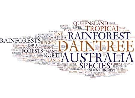 THE ANCIENT BEAUTY OF AUSTRALIA S DAINTREE RAINFOREST Text Background Word Cloud Concept