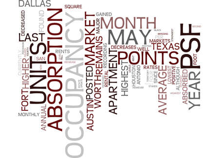 TEXAS APARTMENT MARKET Text Background Word Cloud Concept