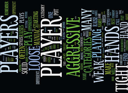 TEXAS HOLDEM PLAYER CATEGORIES Text Background Word Cloud Concept