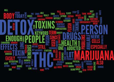 THC DETOX Text Background Word Cloud Concept