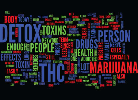 THC DETOX Text Background Word Cloud Concept