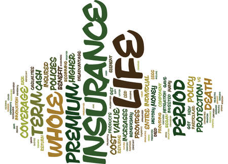 TERM VS WHOLE LIFE INSURANCE WHICH IS BEST FOR YOU Text Background Word Cloud Concept