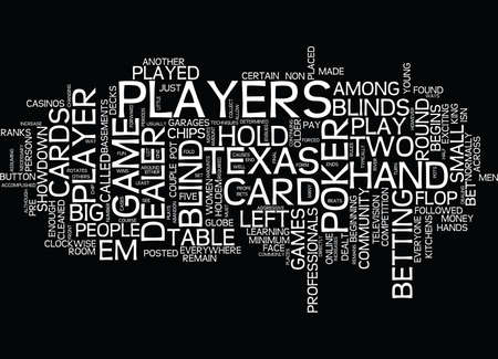TEXAS HOLD EM RULES HOW TO PLAY TEXAS HOLDEM Text Background Word Cloud Concept Illustration
