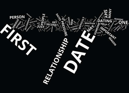 THE ANXIETY OF THE FIRST DATE Text Background Word Cloud Concept Illustration