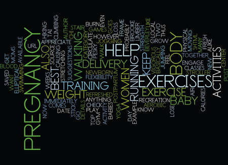 THE BEST POSTPARTUM EXERCISE Text Background Word Cloud Concept