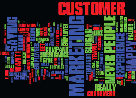 THE BRANDED CUSTOMER EXPERIENCE WE NEVER SAY NO Text Background Word Cloud Concept