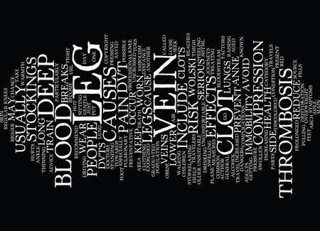 THE DANGERS OF DEEP VEIN THROMBOSIS Text Background Word Cloud Concept