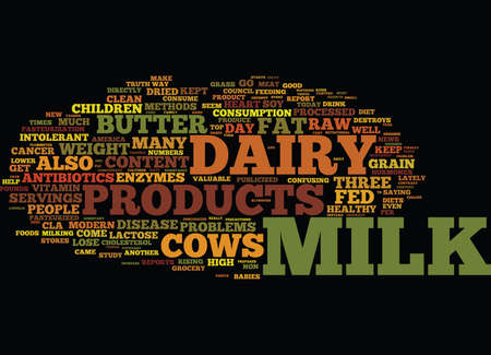 THE DAIRY DILEMMA Text Background Word Cloud Concept