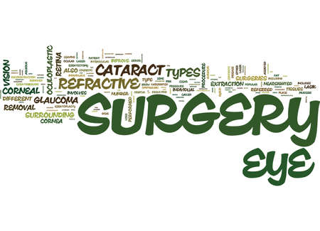 THE DIFFERENT TYPES OF EYE SUGERY Text Background Word Cloud Concept