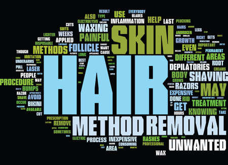 THE DIFFERENT METHODS OF HAIR REMOVAL Text Background Word Cloud Concept
