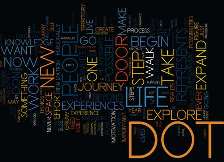 THE DOT Text Background Word Cloud Concept Illustration