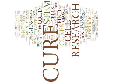 THE CURE Text Background Word Cloud Concept