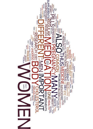 MEDICINE AND WOMEN GUIDE Text Background Word Cloud Concept